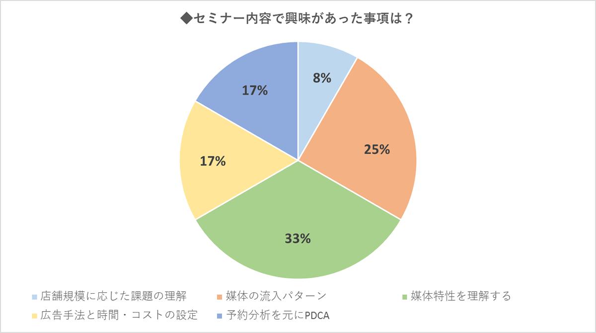 %e8%88%88%e5%91%b3%e3%82%b0%e3%83%a9%e3%83%95