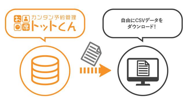 csv_main